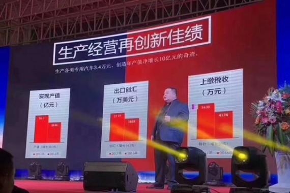 程力集团工业总产值突破50亿元